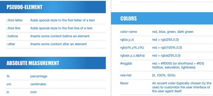 18 Useful CSS Cheat Sheets of 2019   With New CSS3 Tags - RankRed