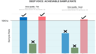 deepvoice-sample-rate