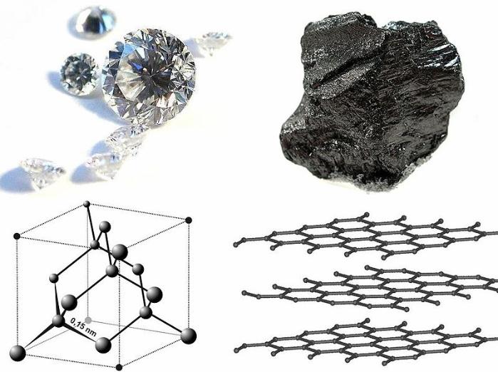 Diamond and graphite