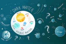 how can we Cool The Dark Matter