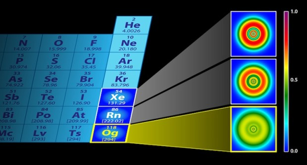 World's Heaviest Element with different properties