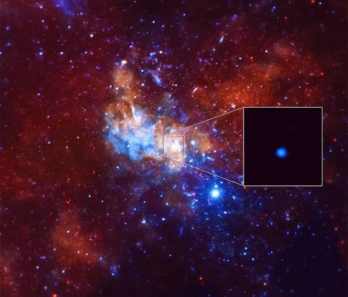 Milky way black hole