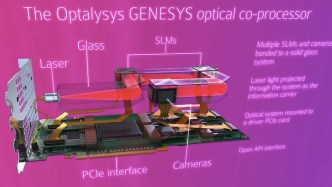 Optical-Processing-Technology