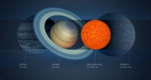 EBLM JO555-57Ab - smallest stars