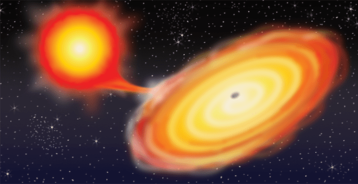 The direct Urca process to cool Neutron Stars