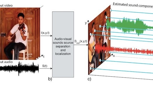 AI Can Make Individual Instruments Softer or Louder