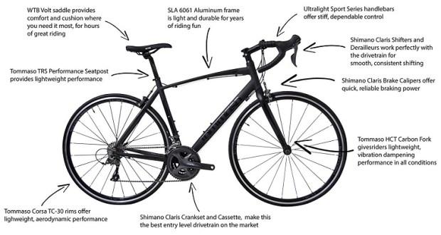 Affordable road bike