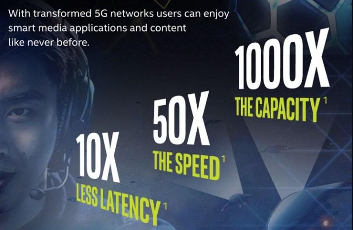 5G revenue