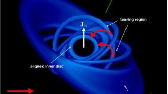 Matter Falling Into Black Hole
