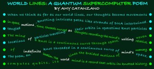 Quantum Physics Through Poetry