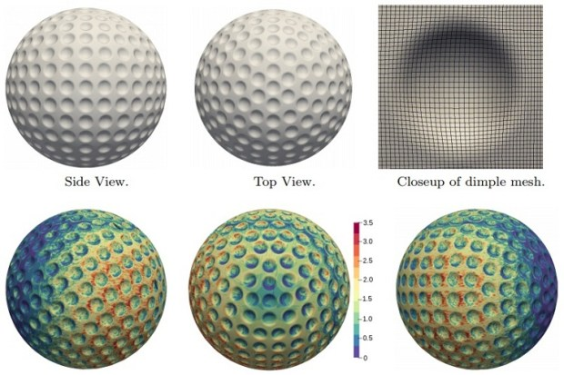 The Most Sophisticated Simulations Of Spinning Golf Balls ...