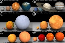Betelgeuse - different types of stars