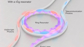 Device for Quantum Communication - entangling different color photons