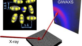 Illuminate Water Filtration Process via X-Rays