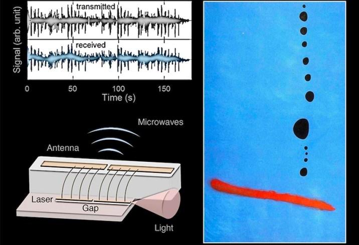 Lasers Emit Microwaves