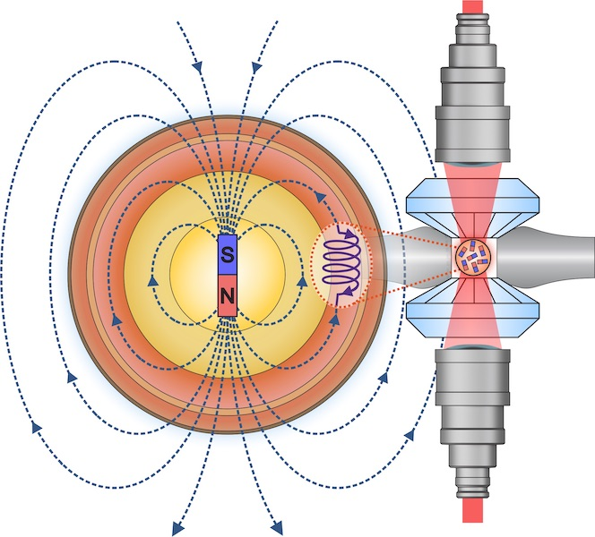 Earth Mantle magnetism