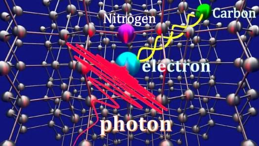 Quantum Teleportation inside Diamond