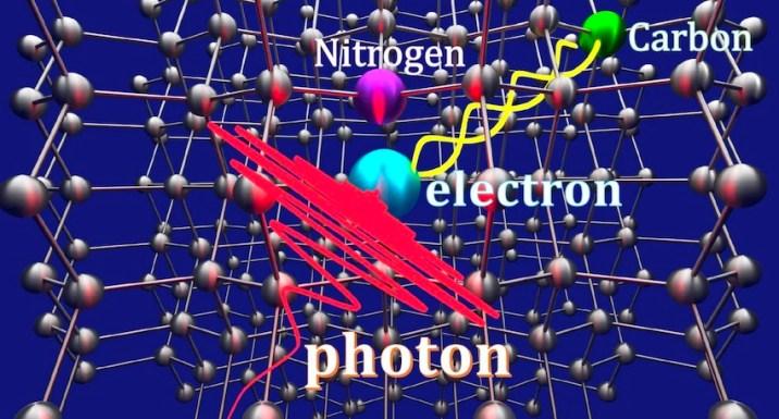 Quantum Teleportation in Diamond