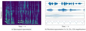 AI copying voice