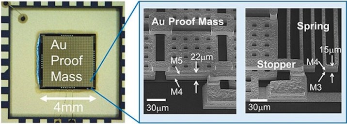 New MEMS Accelerometers