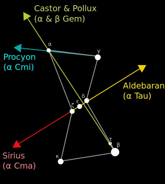 Orion as a stellar guide