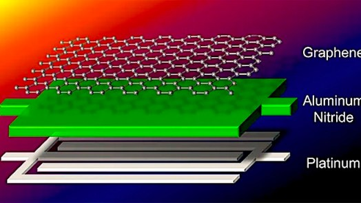Graphene - NEMS | NanoElectroMechanical Systems