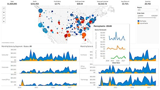 Best market research tools - Tableau