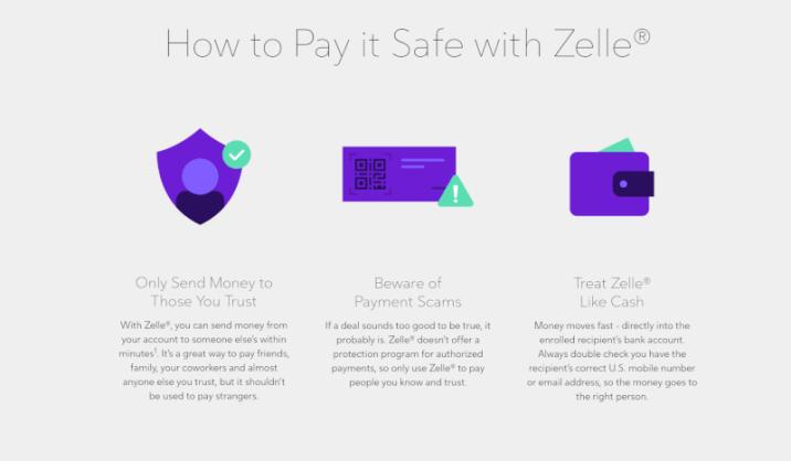 Zelle security