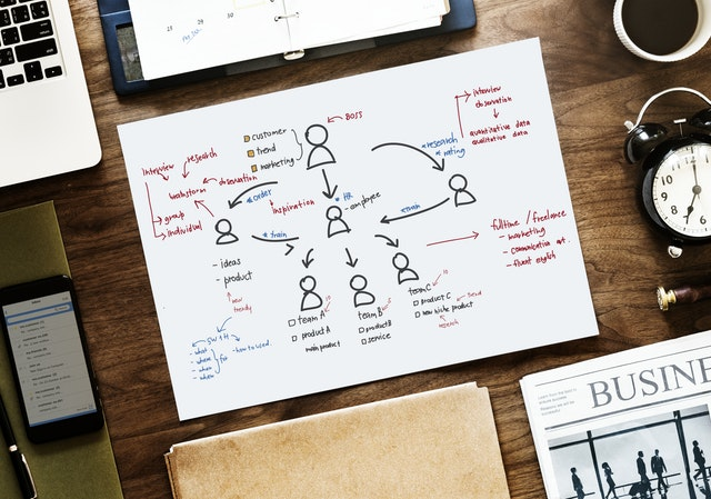 Best E-Commerce Marketing Strategy for Businesses in 2018