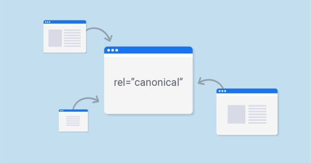 Adding canonical tags for faster indeed