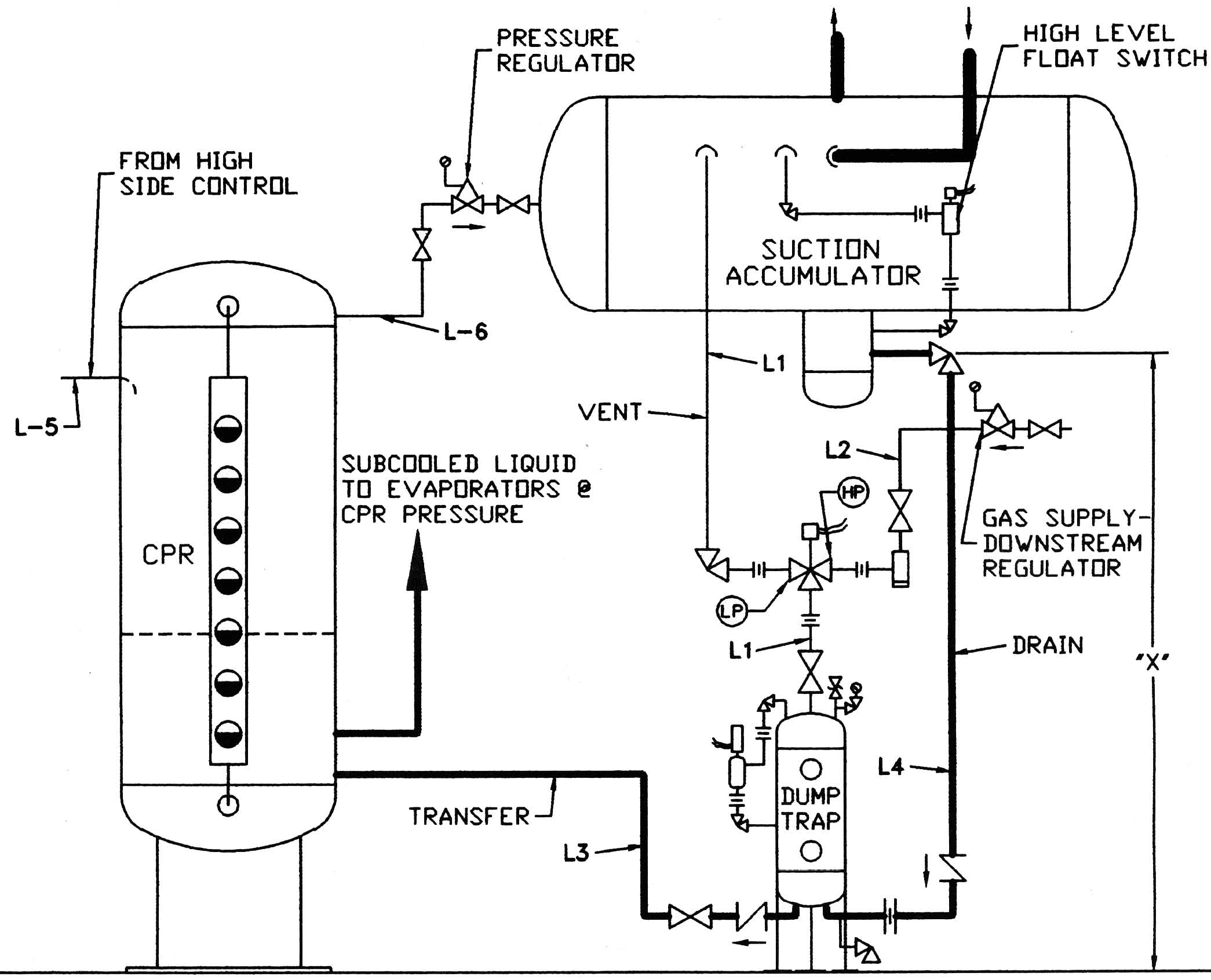 Recirculating Systems Liquid Recirculating System Gas