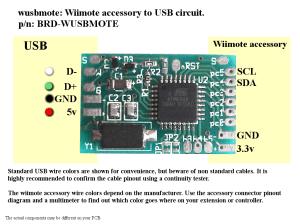 raph technologies  Wusbmote: Wiimote accessory to USB circuit