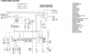 NEED WIRING DIAGRAM ASAP please  Yamaha Raptor Forum