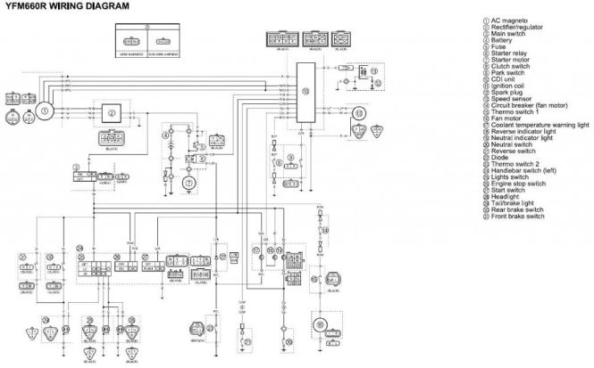 yamaha raptor 350 electrical diagram yamaha image yamaha kodiak 400 wiring diagram wiring diagram on yamaha raptor 350 electrical diagram