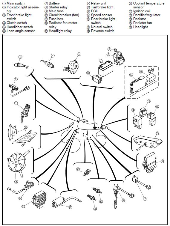 2005 yfz 450 wiring diagram 2005 image wiring diagram yfz 450 wiring harness diagram yfz auto wiring diagram schematic on 2005 yfz 450 wiring diagram