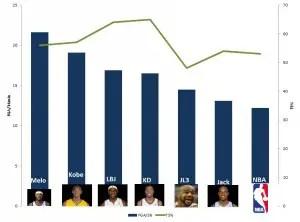 jack graph