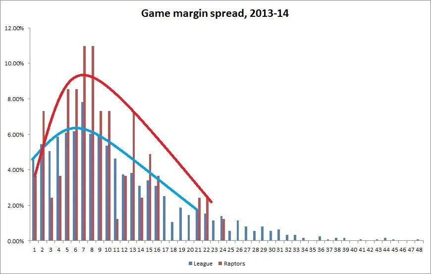 marginsprdlg