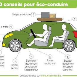 Conduite économique et écologique