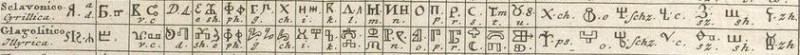 ФАНТАСТИЧНО ОТКРИЋЕ: Карта света из 1741. са речима ''Оче наш'' на свим светским језицима, Срби представљени као Илири! (ФОТО) 5