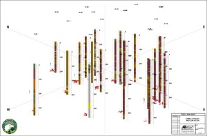 Fence Diagram  3D figure of SCBFM GPL and Lithology