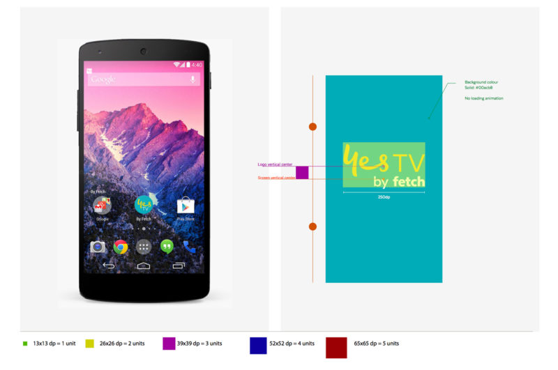 Android mobile design guidelines