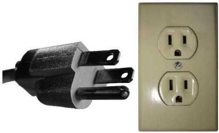 B (NEMA 5–15 USA 3 pin), standardized by IEC as IEC 60906-2
