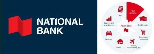 Cibc Line Personal Banking