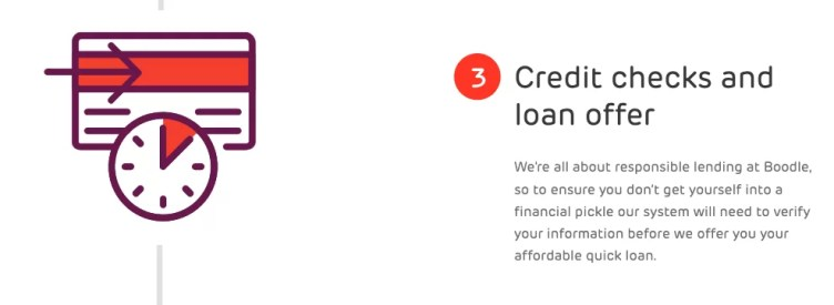 boodle Credit checks and loan offer