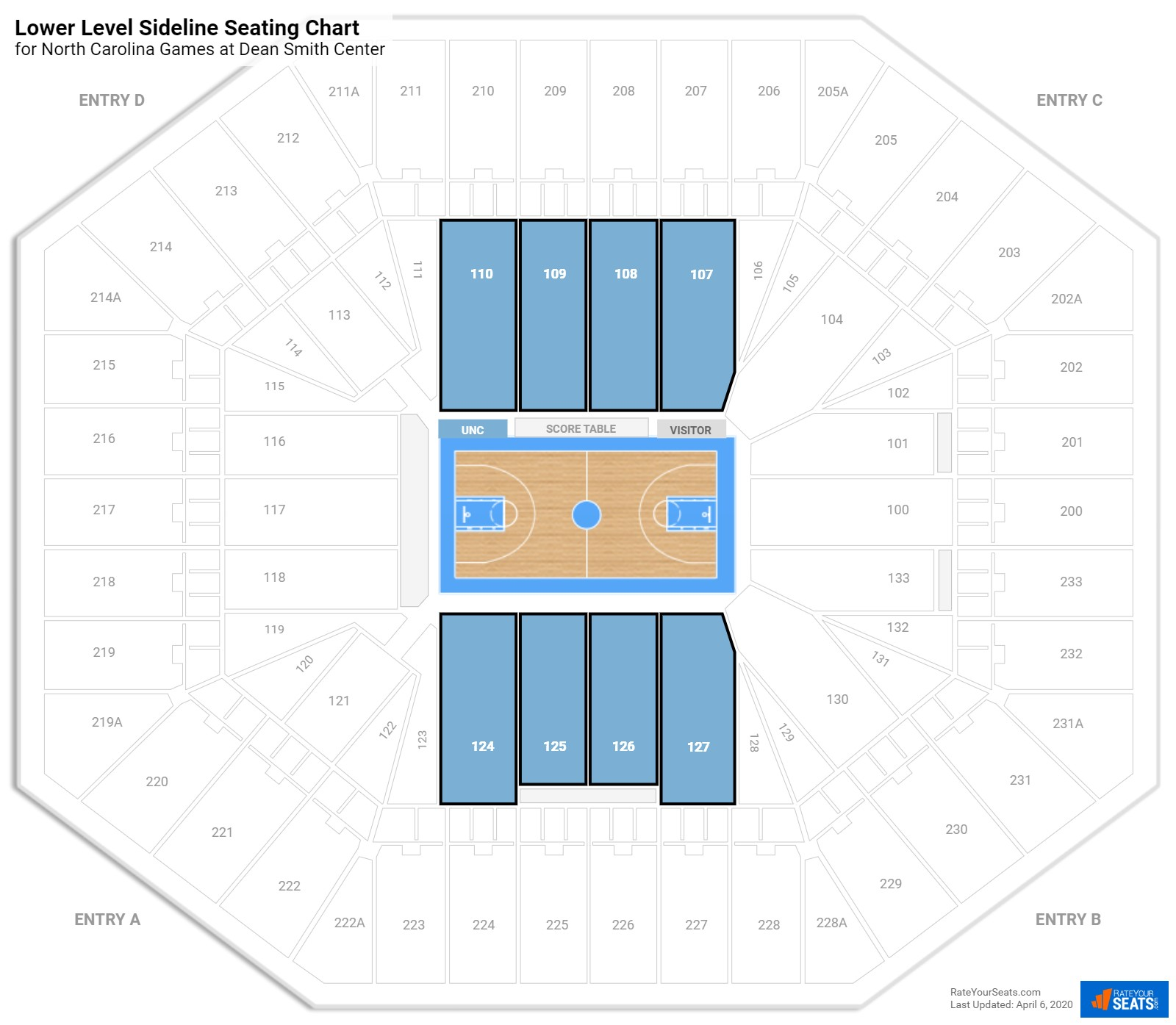 Dean Smith Center North Carolina Seating Guide