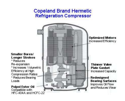 copelandcrcompressor  refrigeration and allied traders