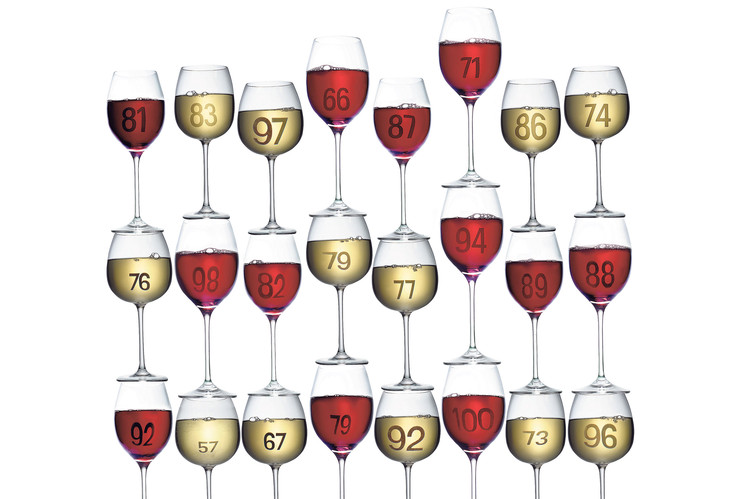 Wine-Glass-Rating