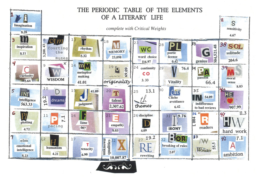 The periodic table of the elements by louis phillips rattle poetry the periodic table of the elements urtaz Image collections