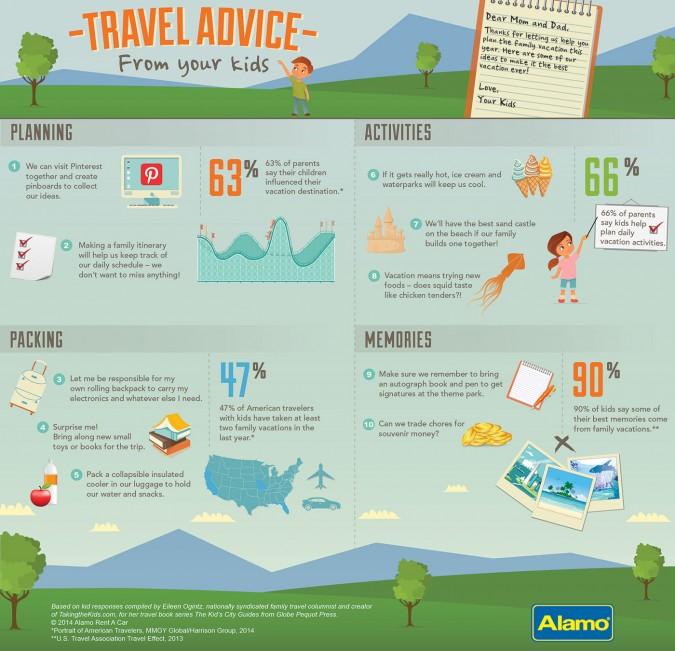 Alamo-Infographic-FINAL-4-3-14-675x651