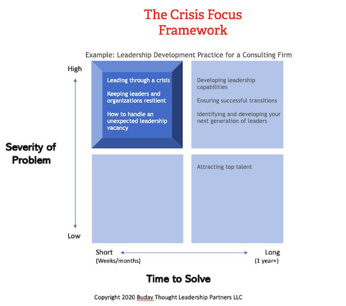 Crisis Focus Framework